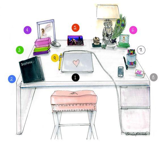 Feng shui para el escritorio de trabajo interiorismo y - El mejor libro de feng shui ...
